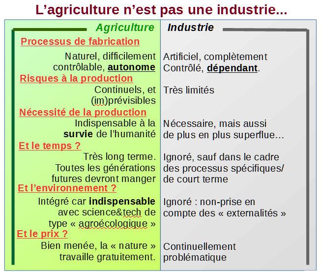 agriindustrie.jpg